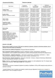 Ценоразпис за писмени преводи